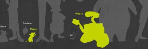 Cem personagens da Pixar, à escala  →