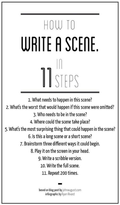 write a scene